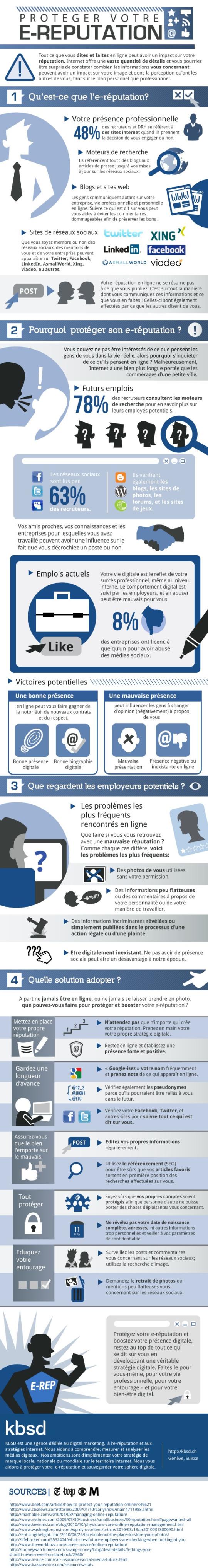 Infographie : E Réputation