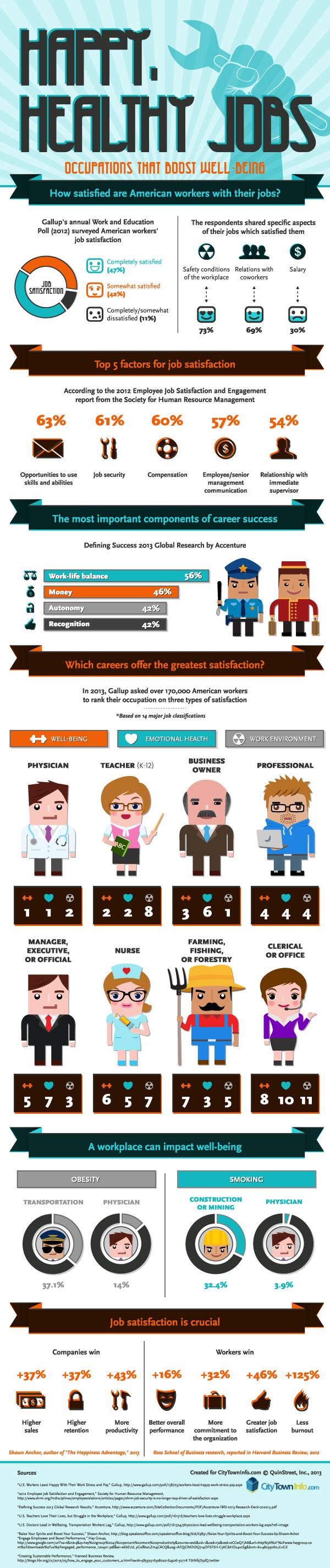 infographic : happy healthy jobs