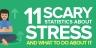 les 11 sources de stress au boulot