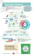 Final-Sherlock-Holmes-Infographic-Resume