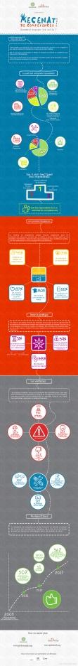 Infographie - le mécénat de compétence