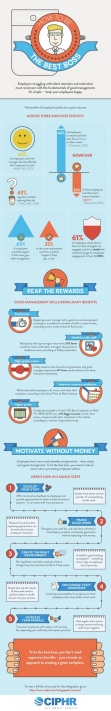 Infographie - devenez un bon patron